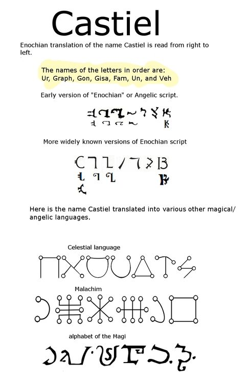The Name Castiel In Several Angelic Languages Including Enochian
