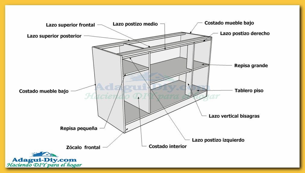 Pin by brico diy net on muebles de cocina melamina madera for Muebles de mdf