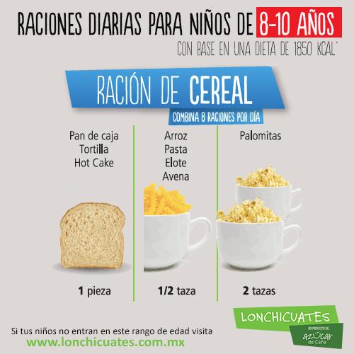 Ración De Cereal Lonchicuates Porciones Ración Nutrición Salud Alimentación Alimentos Paraniños Niños Primaria Preescolar Nutrition Food Delicious