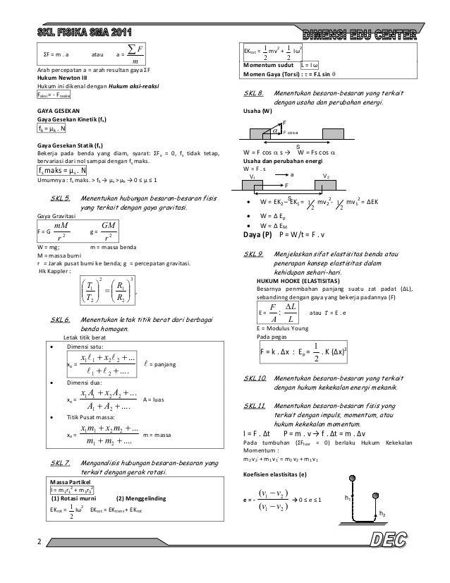 Kumpulan Rumus Skl Un Fisika Sma How To Plan Gas Ideal Physics