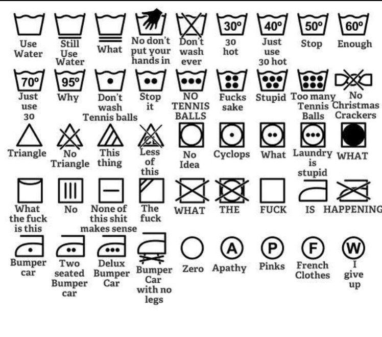 The Key To Laundry Symbols Explained Laundry Symbols Washing Machine Symbols Laundry Icons
