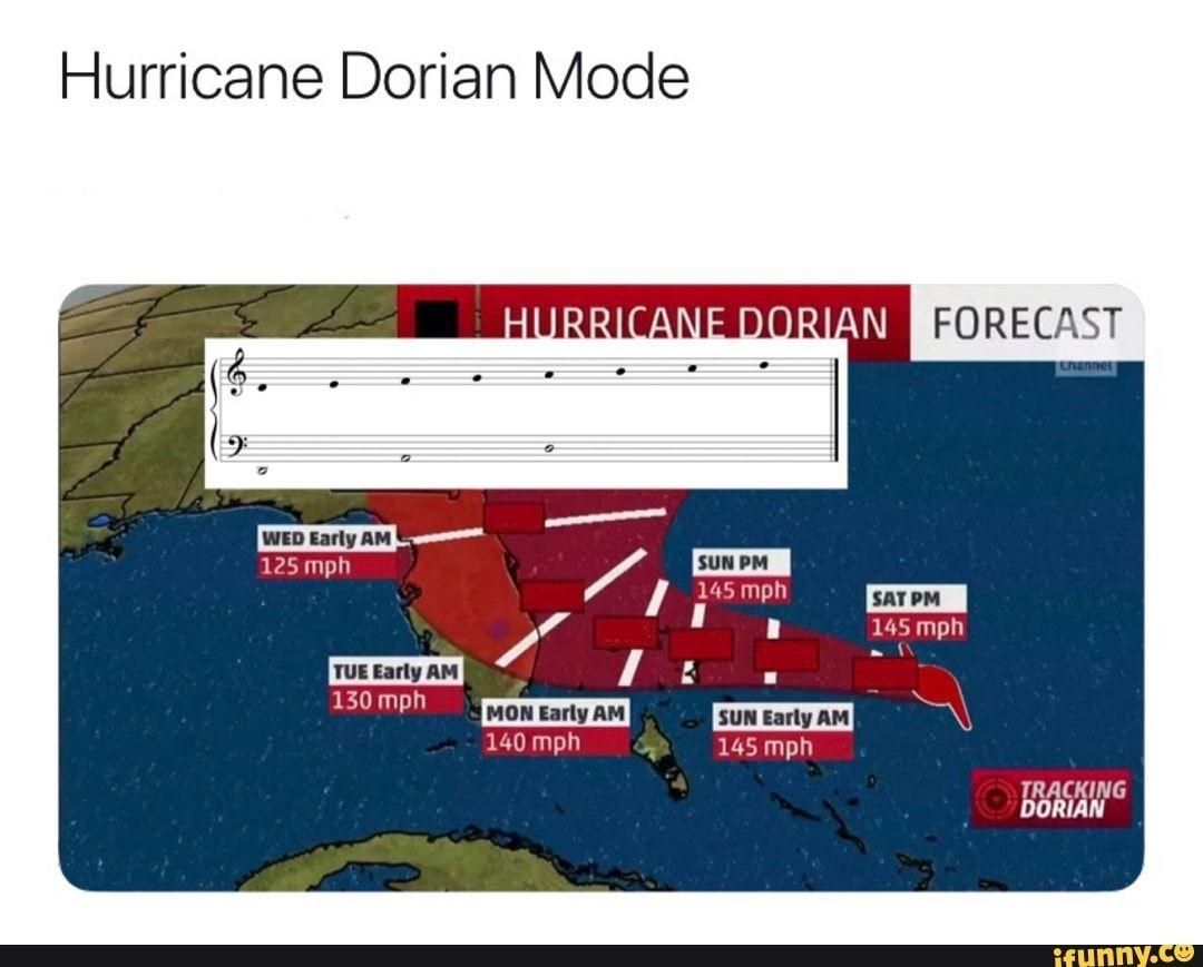 Hurricane Dorian Mode Ifunny Music Humor Music Memes Hurricane