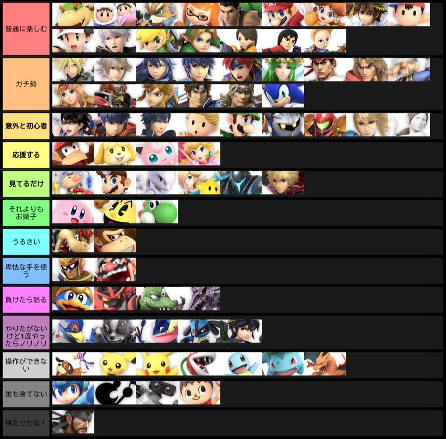 Japanese tier list memes? 0 Smash bros Nintendo super