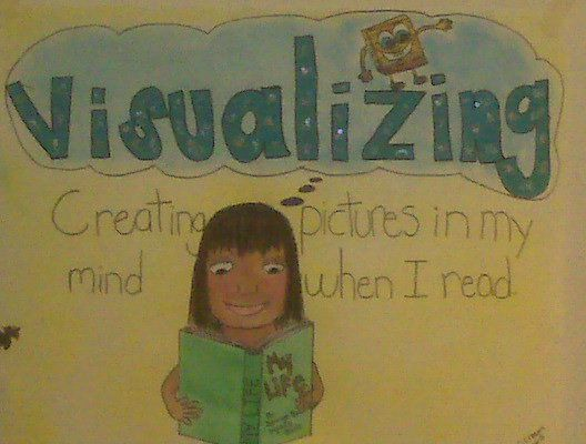 My poster for my third graders on visualization.