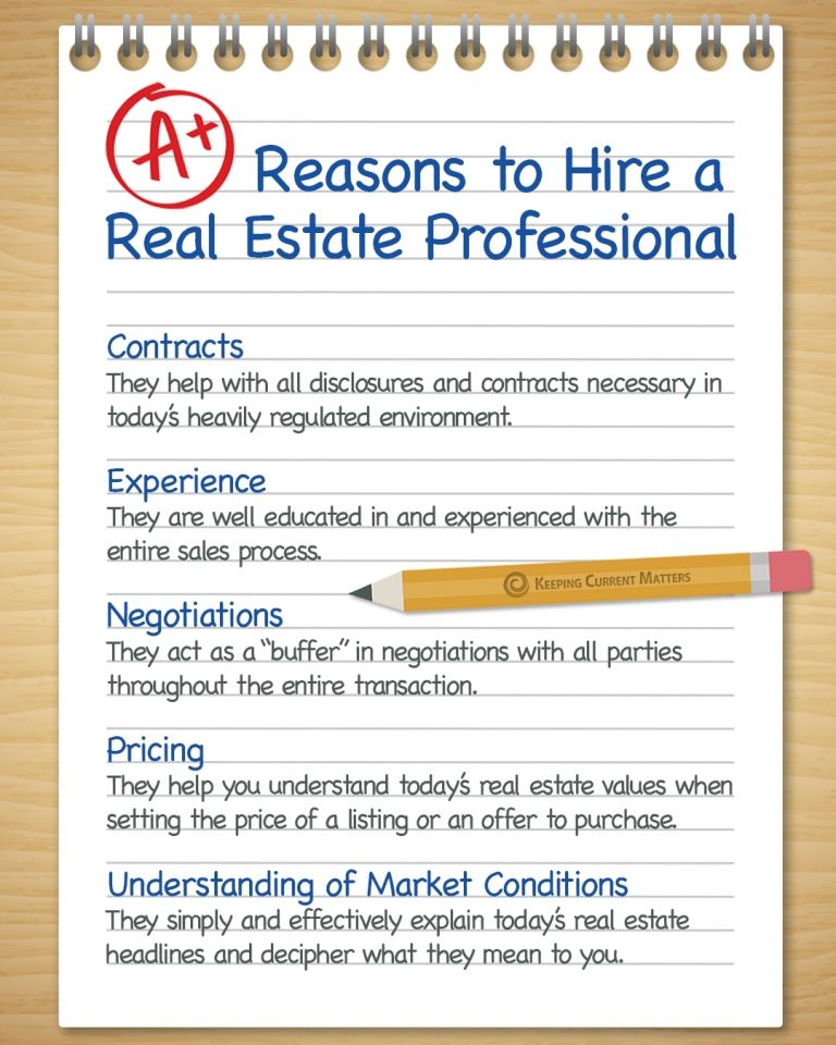 A+ Reasons to Hire a Real Estate Pro [INFOGRAPHIC] #realestatetips