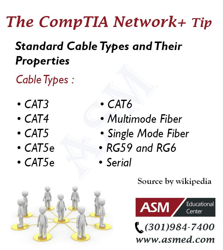 Comptia Network Training Tip Networking Basics Networking Computer Knowledge