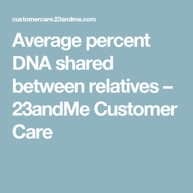 Average percent DNA shared between relatives – 23andMe Customer Care