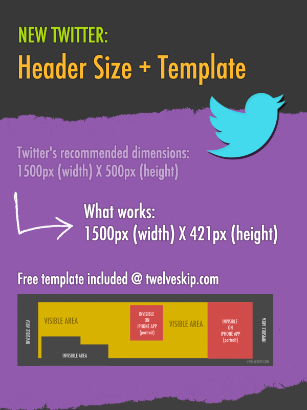 Twitter Header Template | The New Twitter Header Dimensions Template Included 2017 Small