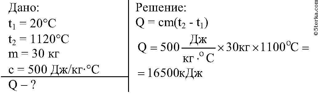 Контрольные работы по математика е класс перспектива delecap  Контрольные работы по математика е 3 класс перспектива