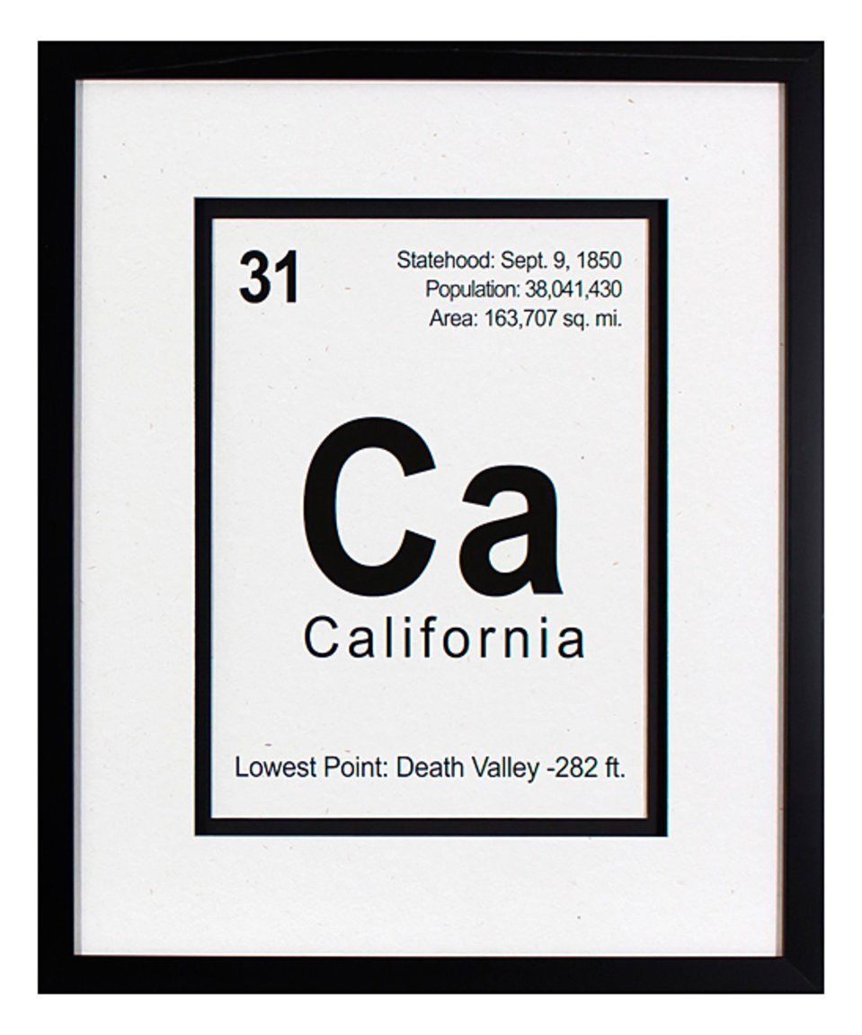 Take a look at this California Element Symbol Framed Print today!