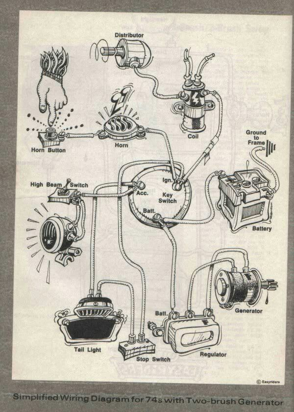 f4ebbf0e919386b6a1efc5bfd9e968d5 moto wiring diagram moto moto pinterest bobbers BSA Motorcycle Wiring Diagrams at reclaimingppi.co