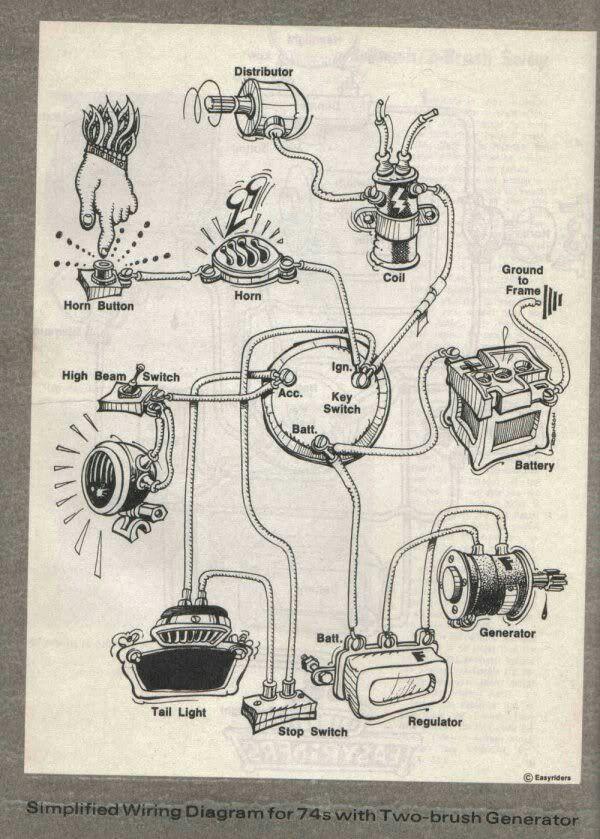 Moto Wiring Diagram Motorcycle Wiring Bobber Motorcycle Motorcycle Mechanic