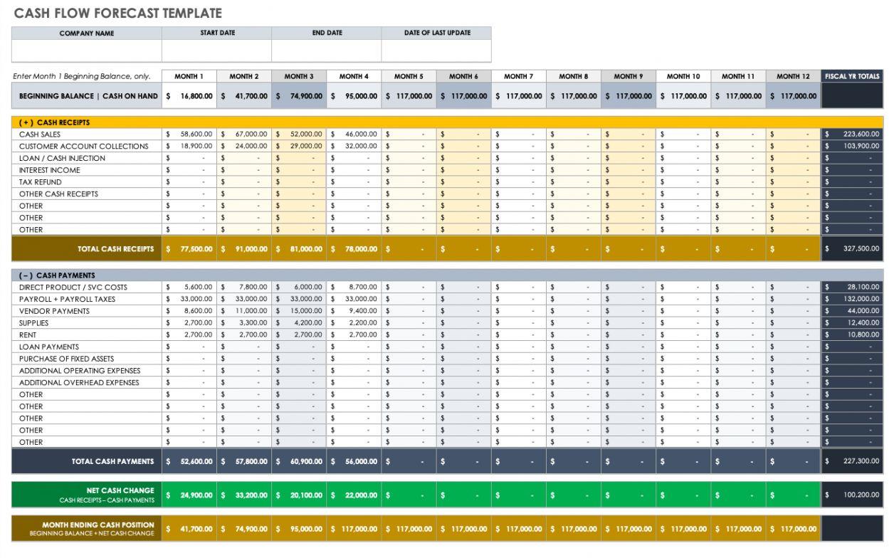 Printable Free Cash Flow Forecast Templates Smartsheet Cost Forecasting Template Doc Smartsheet Templates Cash Flow