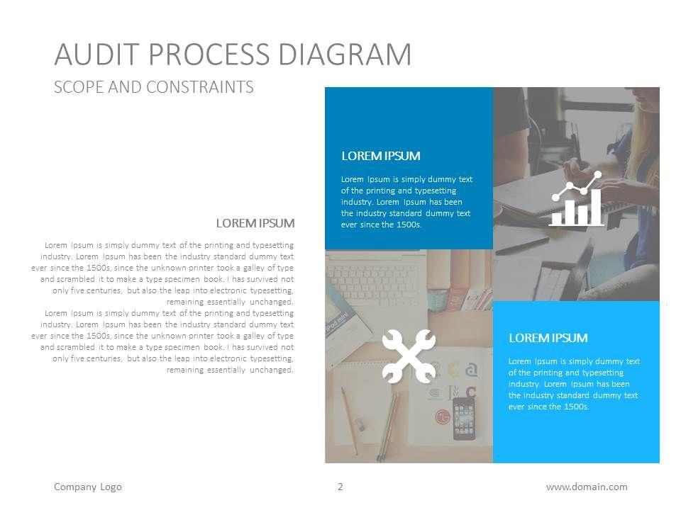 Audit process diagram for slide for your presentation #audit - audit templates free