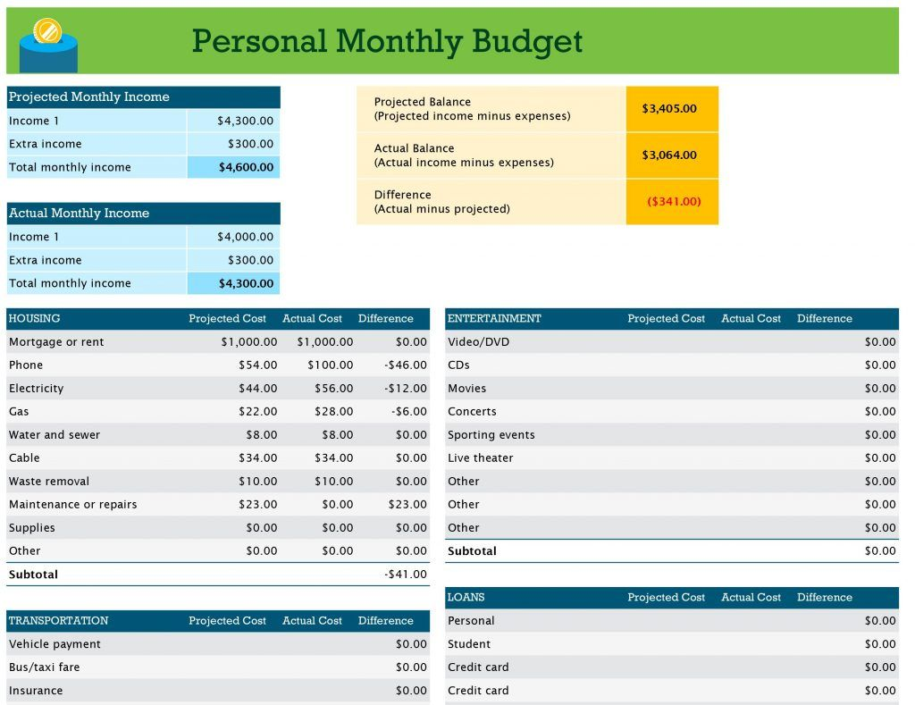Home Budget Spreadsheet Unique Personal Monthly Bud In