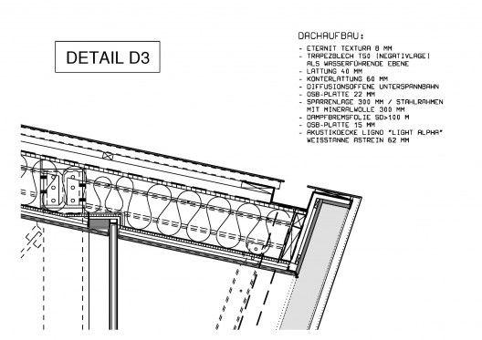 Interview Krogmann Headquarters Despang Architekten Gutters Rainscreen Cladding Roof Detail