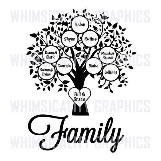Digital File Family Tree Blank Template By Whimsicalitygraphics