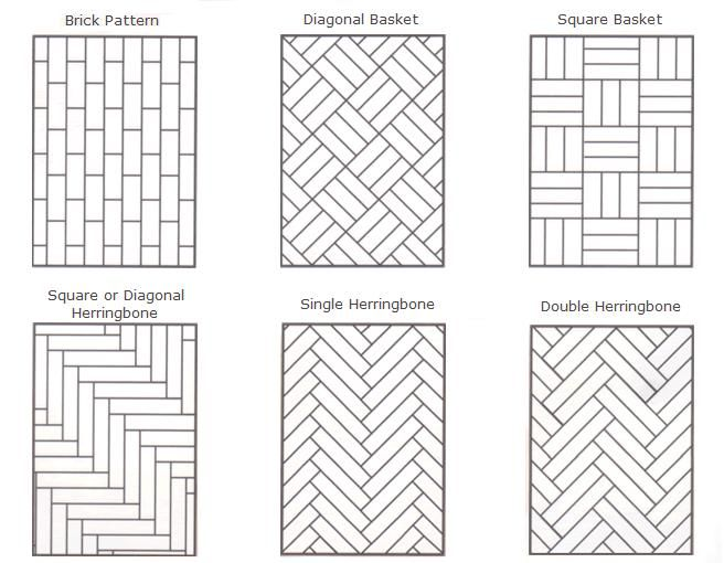 Ceramic Tile Patterns Sub Floor Laying Designs Straight English Pattern Heringbone Squares