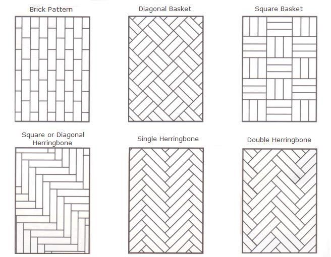 The 25 Best Parquet Flooring Ideas On Pinterest Parque