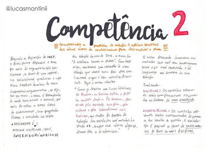 Mapa Mental De Portugues Competencia 2 Redacao Enem Enem
