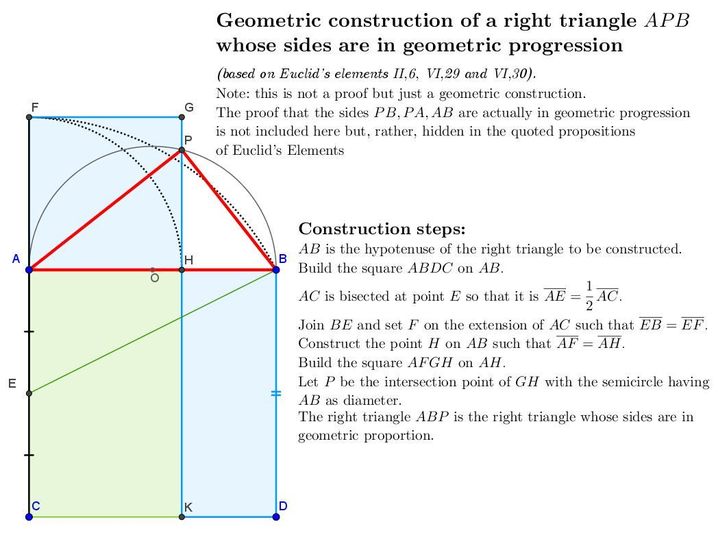 Pin By Jim Olsen On Geometry Spatial Visualization Euclid Elements Right Triangle Geometric Construction
