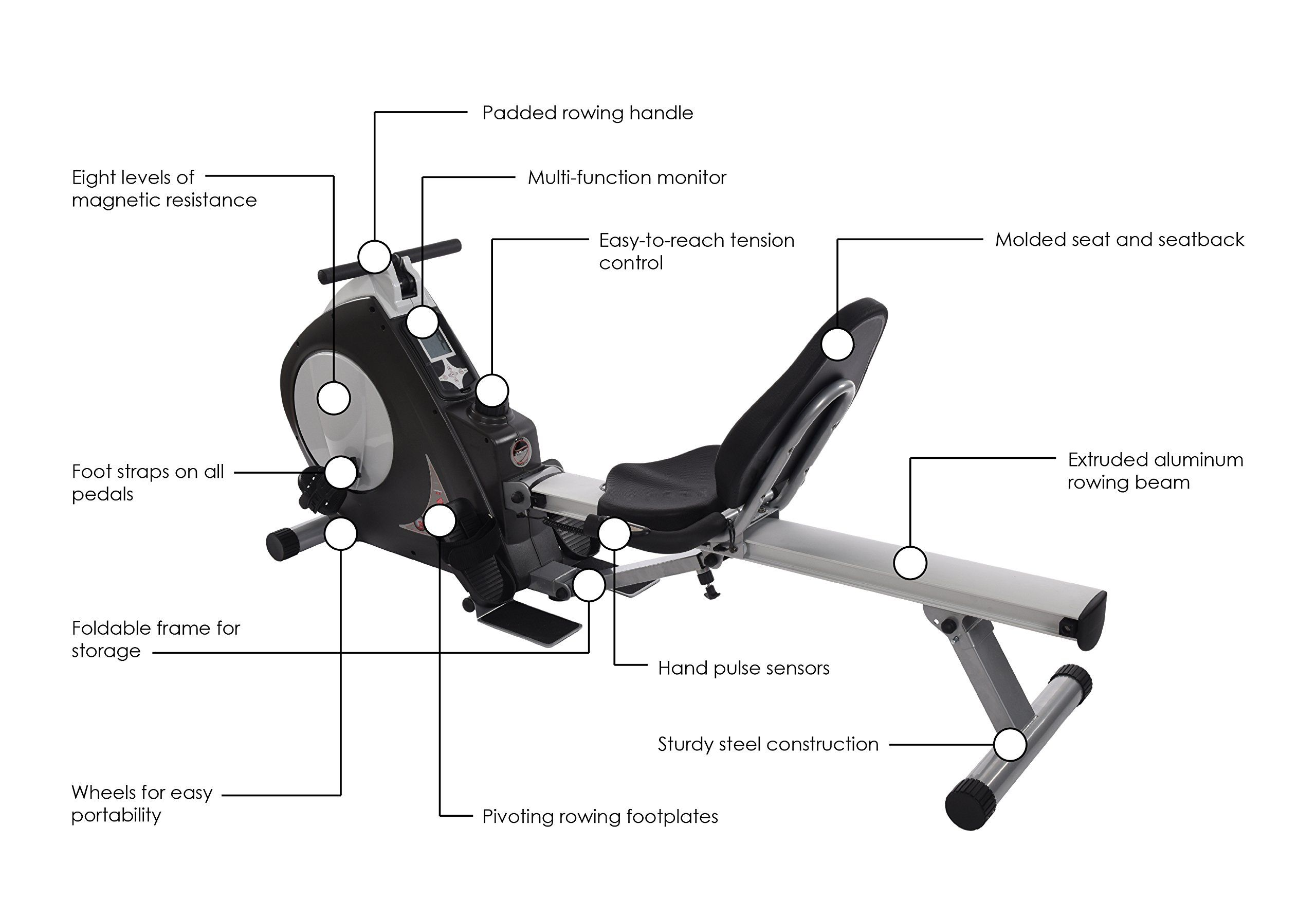 Stamina Conversion Ii Recumbent Exercise Bike Rower You Can Discover Even More Information At The Web Link Of The Recumbent Bike Workout Biking Workout Bike
