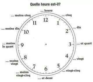 how to learn howt o speak french