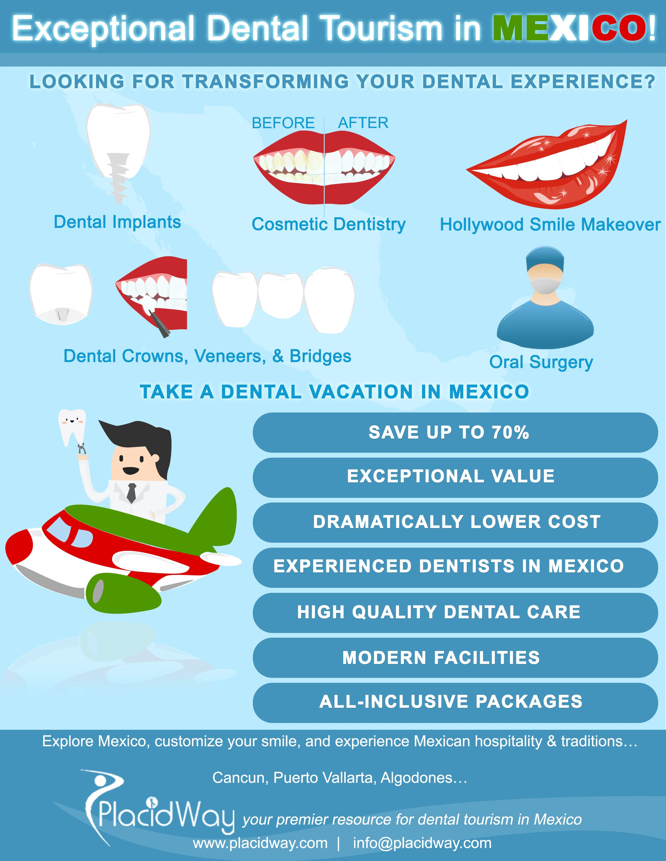 Best Medical Centers for Dentistry in Mexico | InfoGraphica