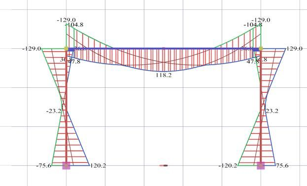 Bending Moment Diagram Calculator Software All Kind Of Wiring