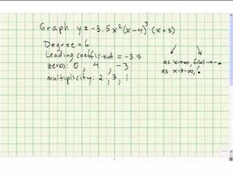 Learn How To Draw A Rough Graph Of A Polynomial Function By Taking