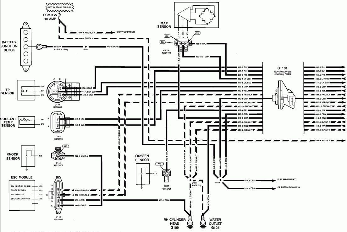 15 93 Chevy Truck Wiring Diagram Truck Diagram Wiringg Net Chevy Trucks Diagram Chevy