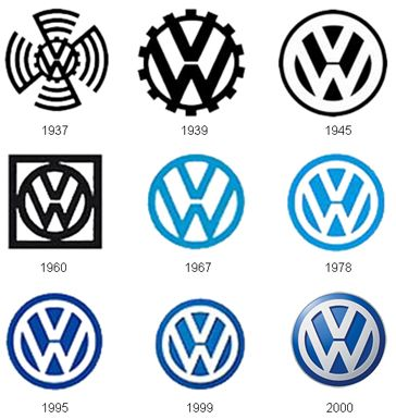 Volkswagen Logo 1937 2000 Logo Evolutions Pinterest