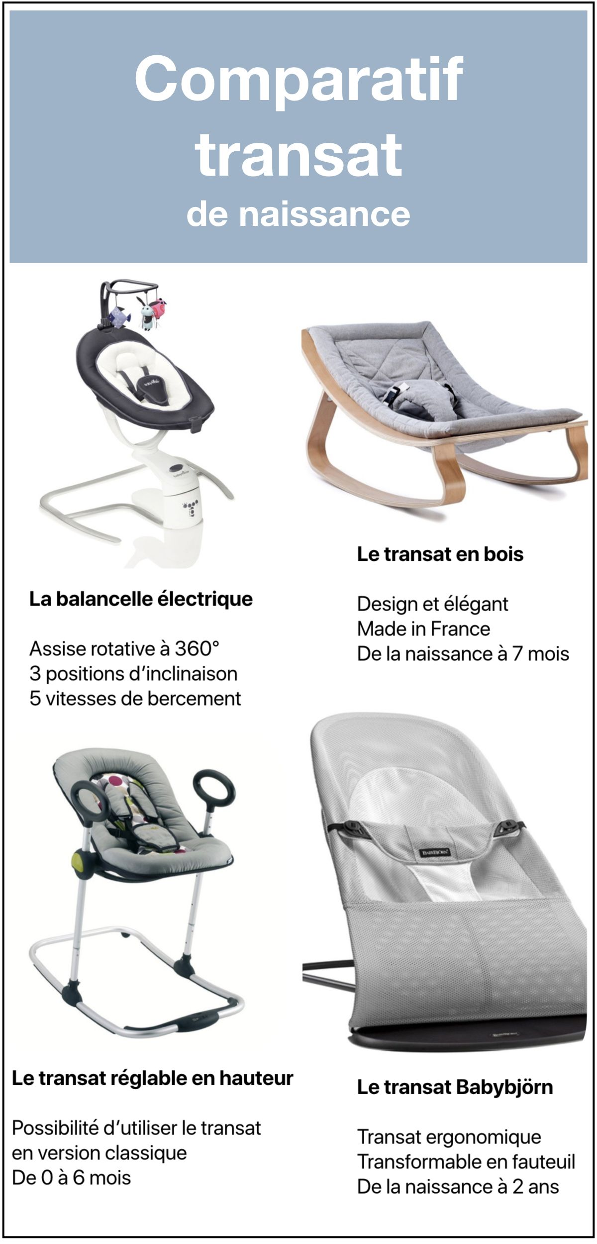 Les 10 Essentiels Pour Preparer L Arrivee De Bebe Clematc En 2020 Transat Babybjorn Balancelle Bebe Idee Cadeau Bebe