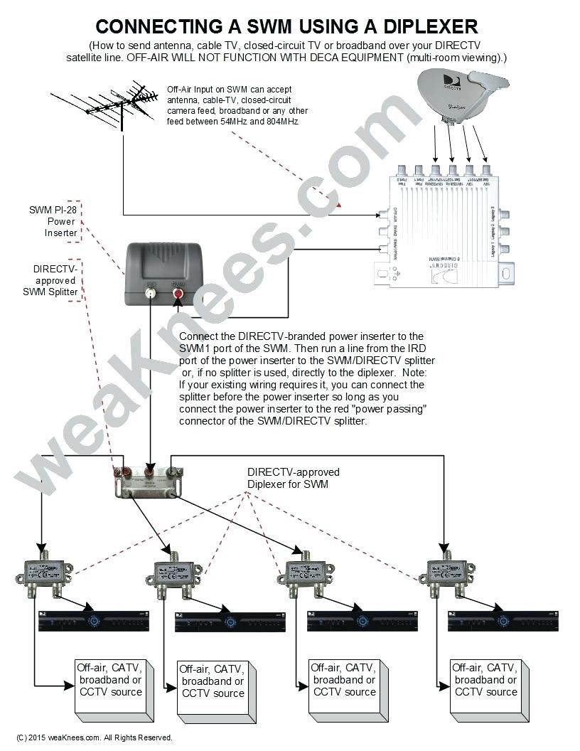 Directv Hopper Wiring Diagram Start Building A Internet Tv Connection Dishtv Diagrams Mirror Schematic Rh Ogmconsulting Co Swm