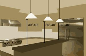 placement of pendant lights over kitchen island # 5