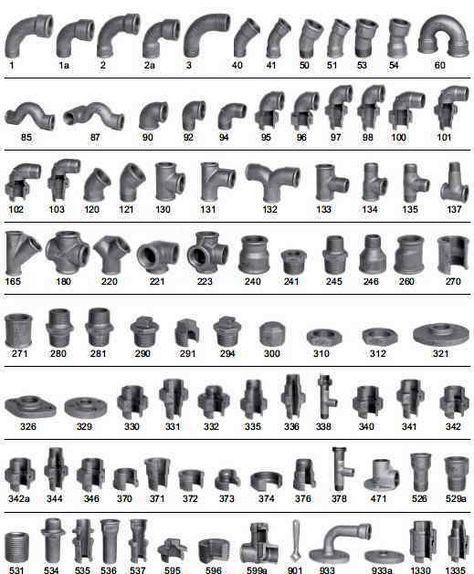 industrial look 26 stylische m bel aus rohrverbindern industrial style industrial pipe