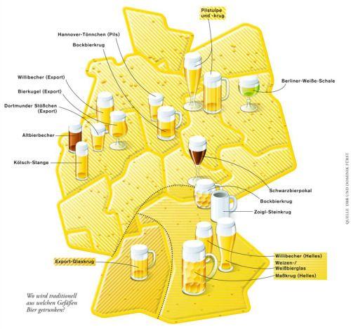 Die Deutschlandkarte Traditioneller Bierglaser Drinken