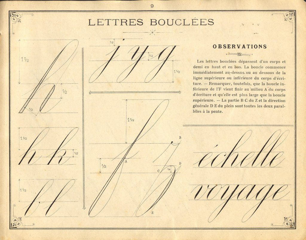 French instruction manual, 1900, page 9, Cursive.  How to make the loops of ascenders and descenders.