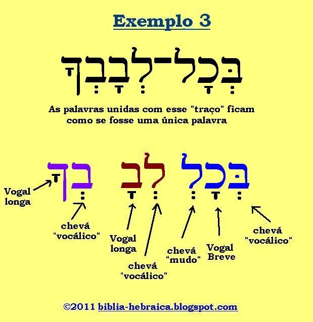 Resultado De Imagem Para Vogais Hebraicas Hebraico Palavra