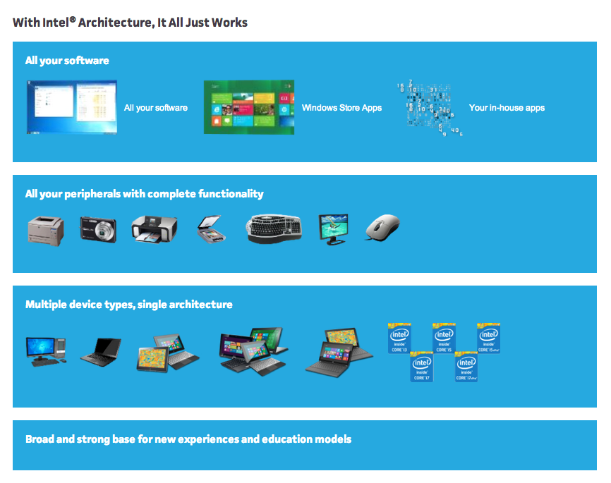 With intel architecture it all just works visit the k 12 with intel architecture it all just works visit the k 12 blueprint to malvernweather Image collections