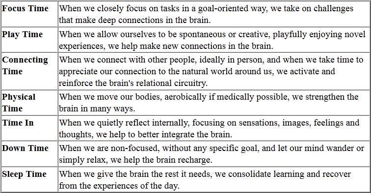 healthy mind platter | The Healthy Mind Platter Overview ...