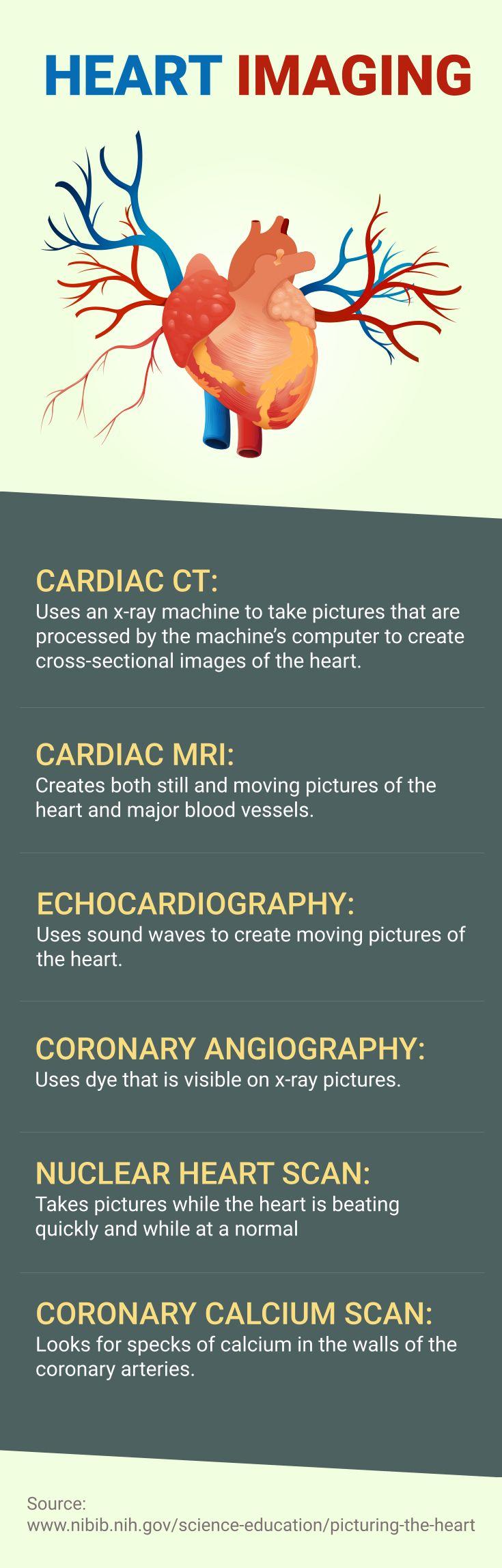 Heart imaging ctscan mri heartscan heart images mri
