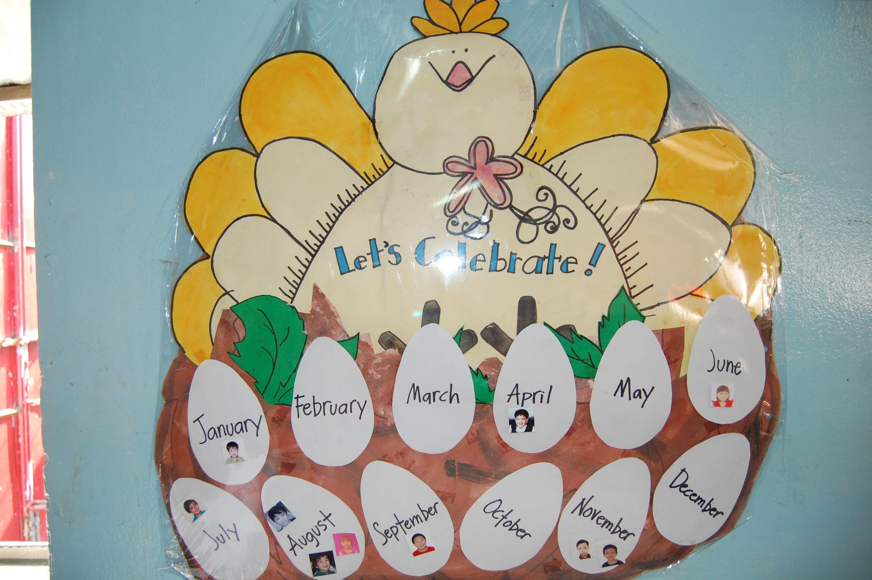 Anchor Chart Ideas For Kindergarten Gigglepotz Birthday Charts