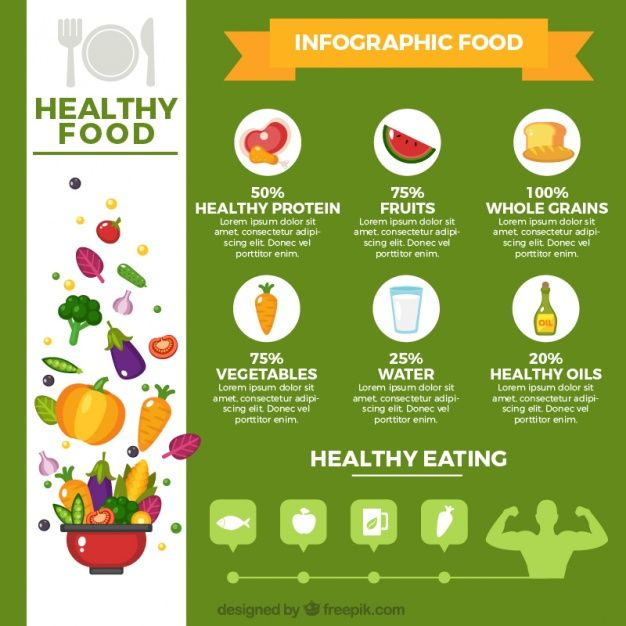 image result for nutrition counseling ad nutrition counseling ad