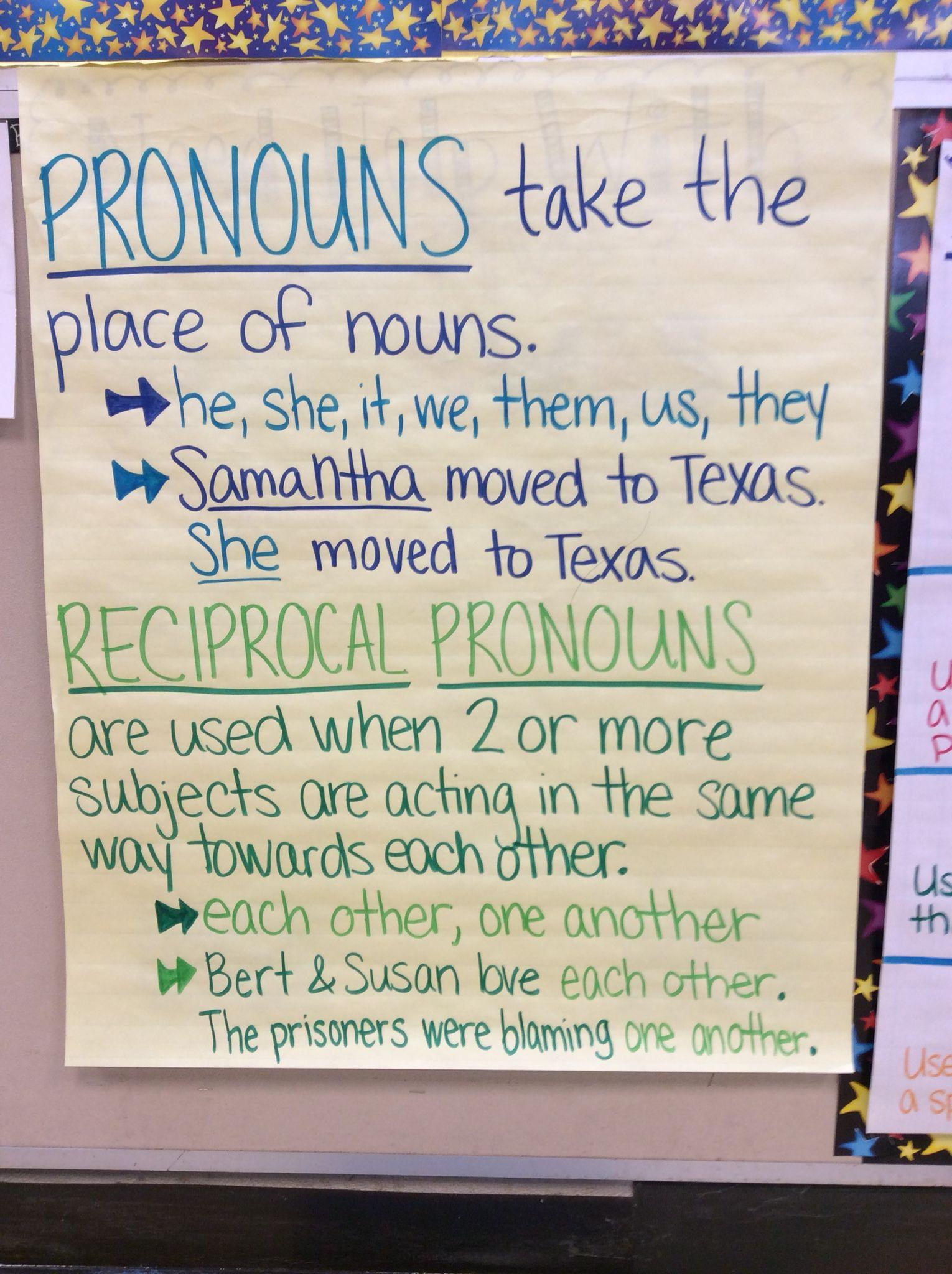 Pronouns Reciprocal Pronouns