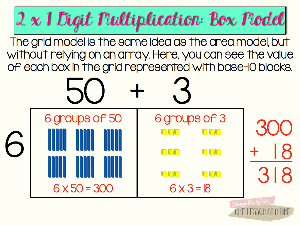 Multiplying Multi Digit Numbers Using A Box Model