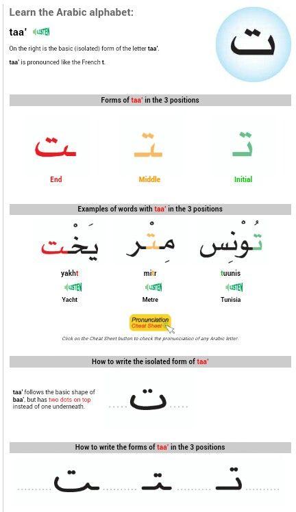 Pin by Zee Zee on learning Arabic | Learn arabic alphabet