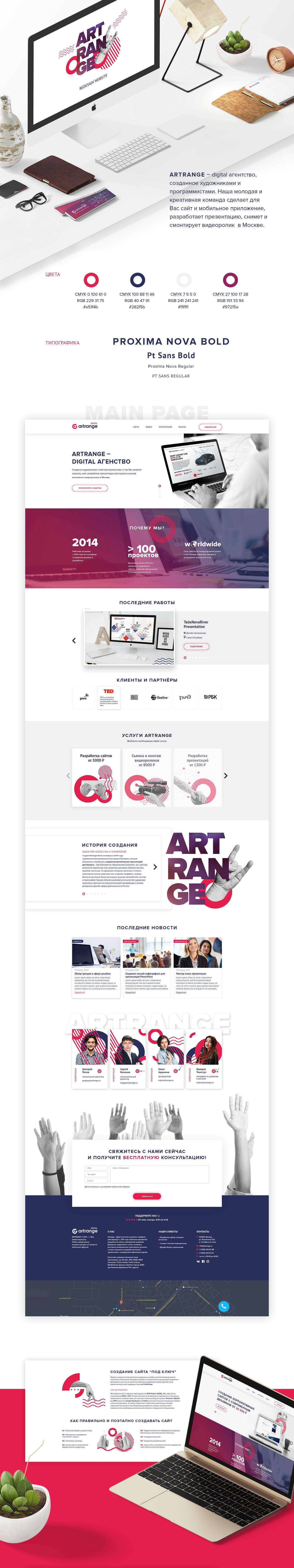Redesign Website Artrange