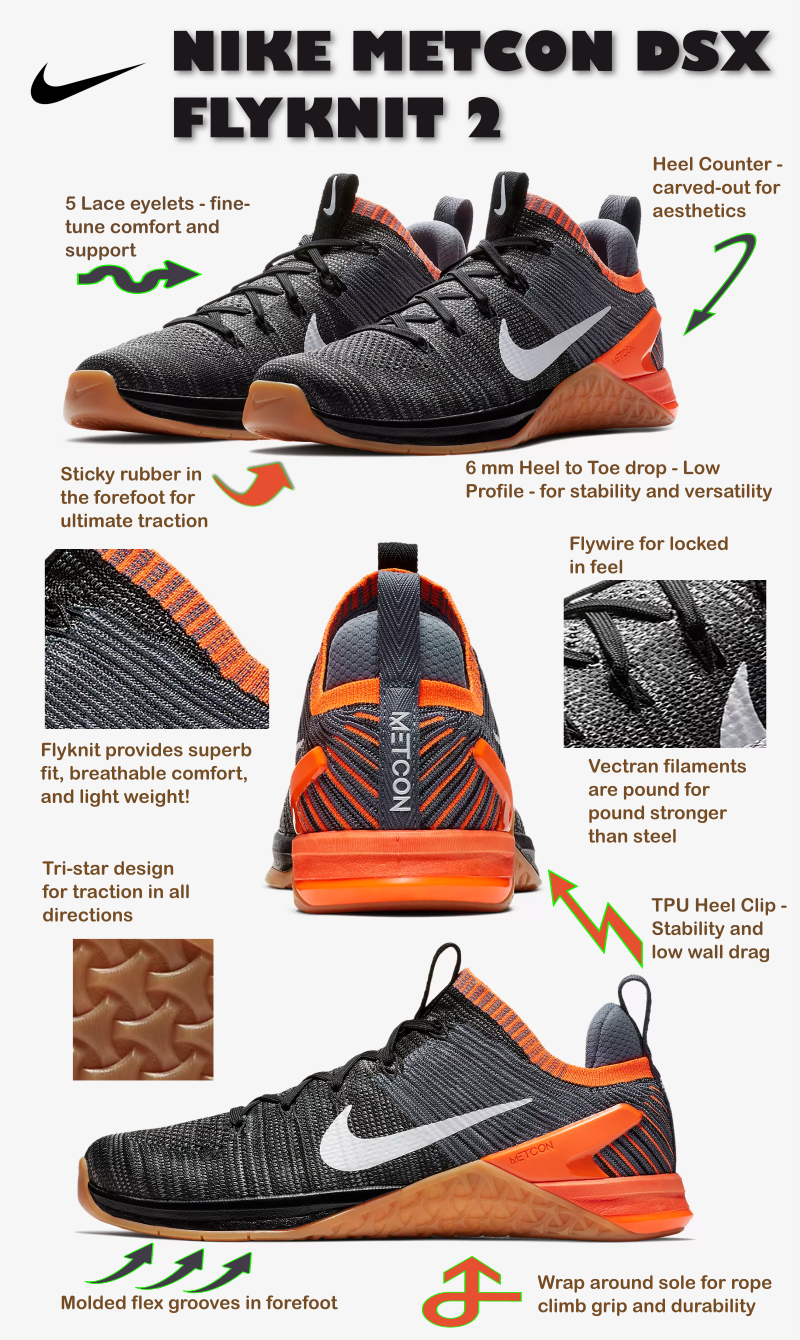 344ee61ccda The Nike Metcon DSX Flyknit 2 is Nike s CrossFit training shoe for 2018  that incorporates all the great features of the Metcon line and includes  the superb ...