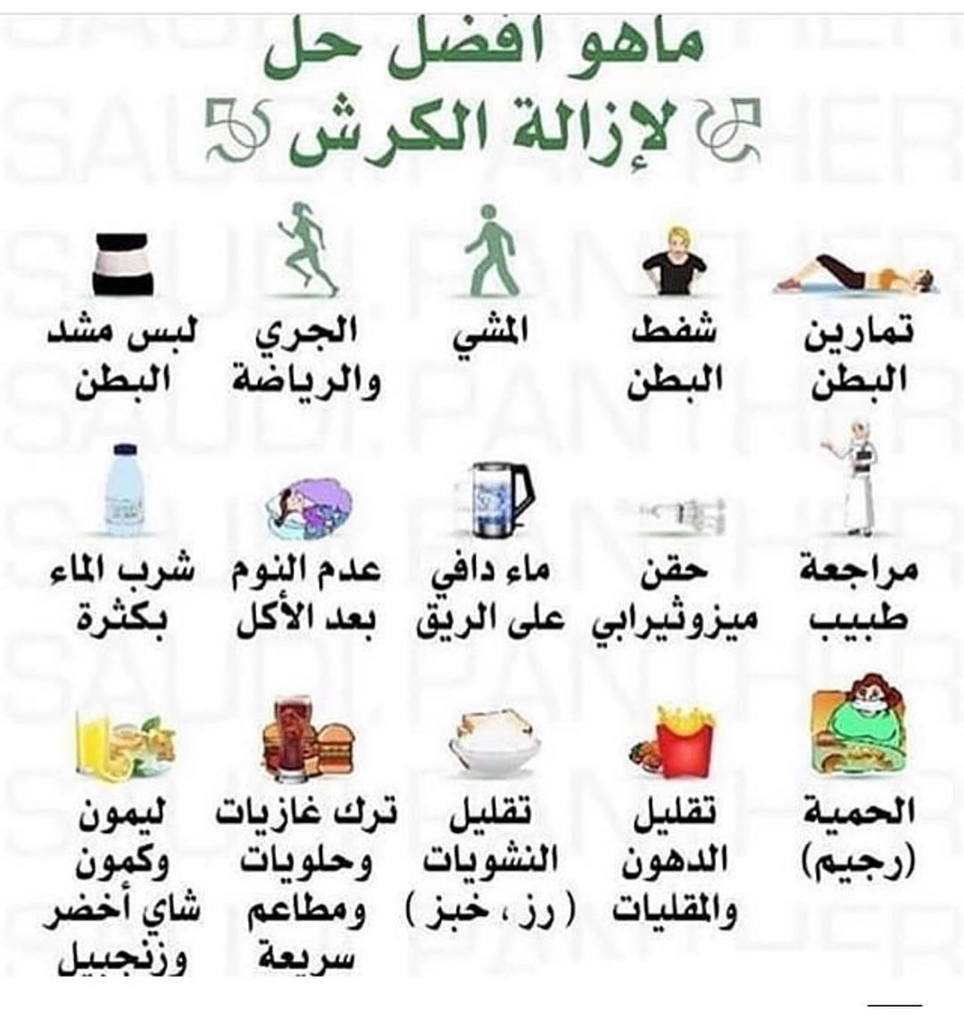 Pin By لجين On Http Nafies Com Health Facts Fitness Health Facts Food Health Fitness Food